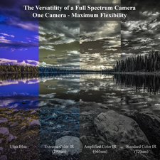Infrared Filter Comparison Images